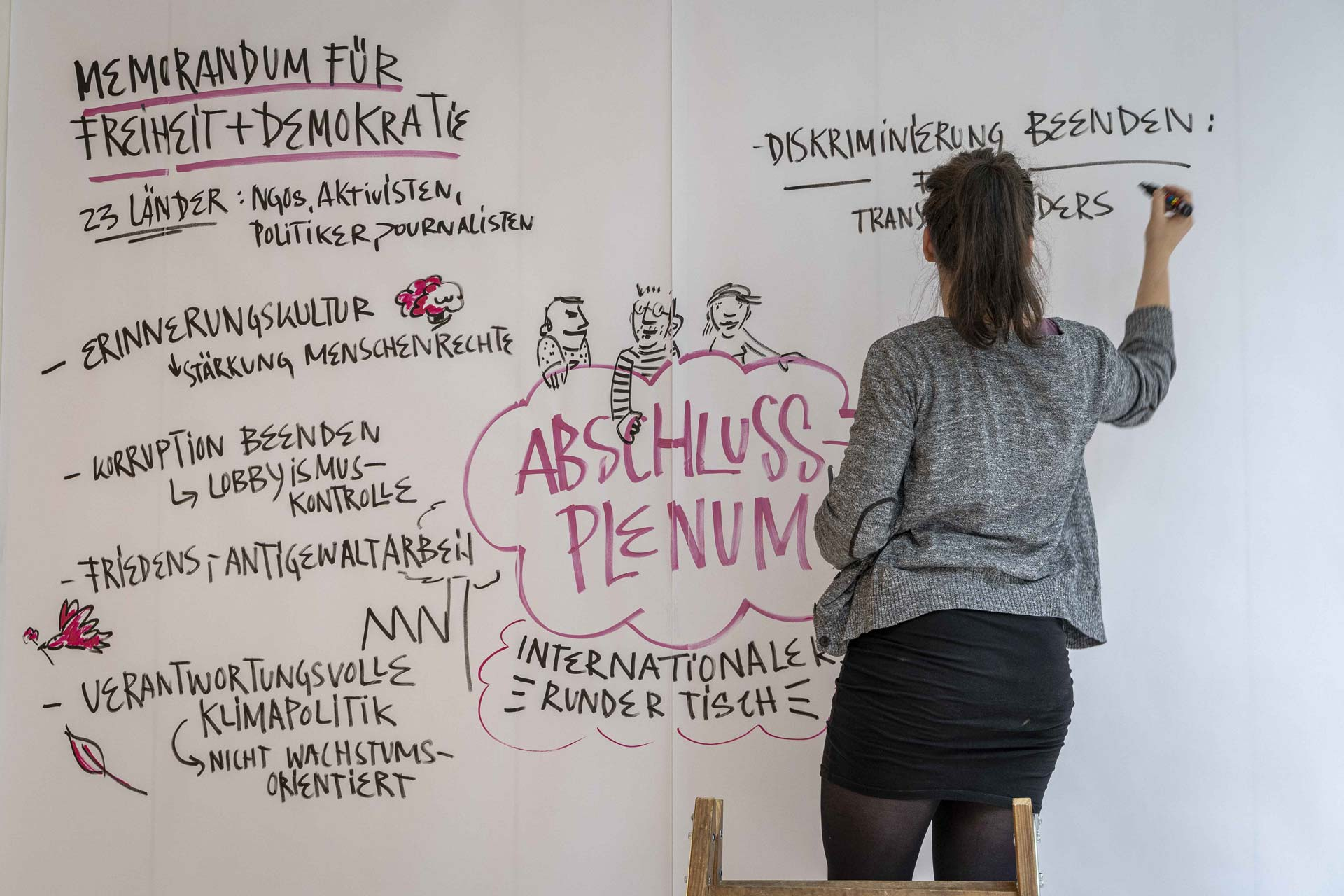 Graphic recording of the discussions at the International Round Table